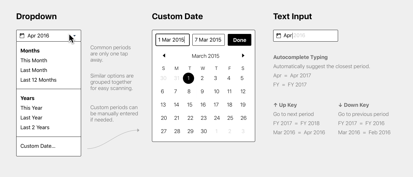 Date selector wireframe